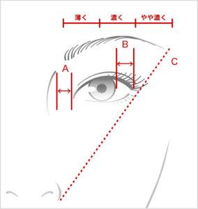 出典http://www.suqqu.com/special/vol_12/index2.html